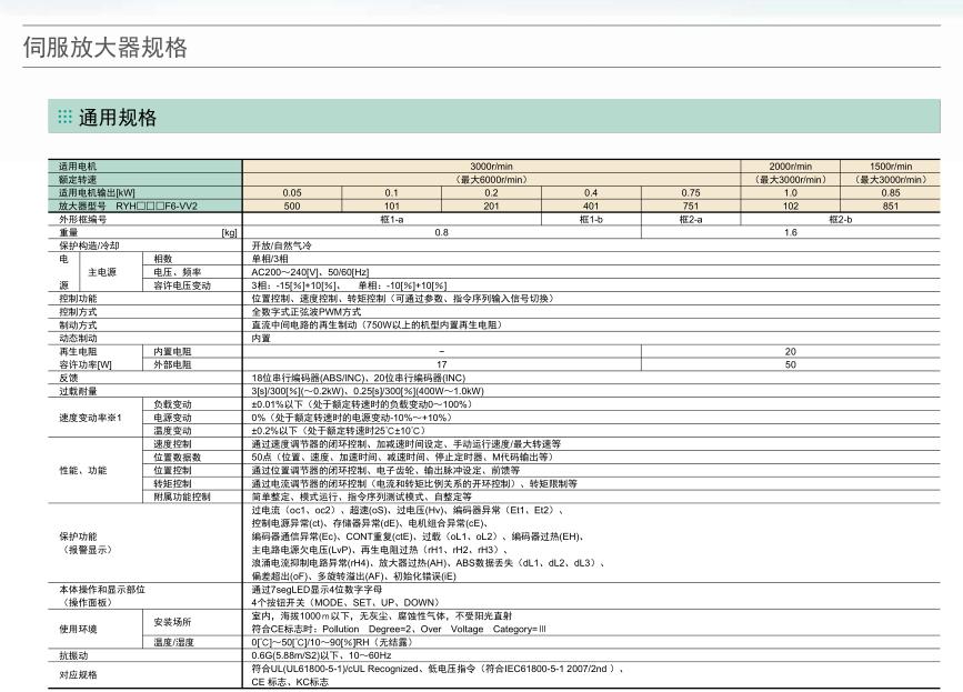 富士伺服驱动器 ALPHA5 Smart Plus规格