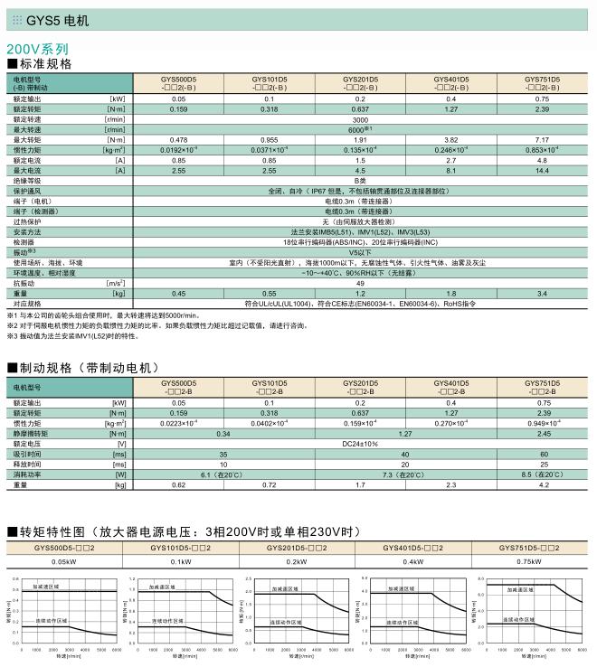 富士伺服系统 ALPHA5 Smart Plus伺服电机规格