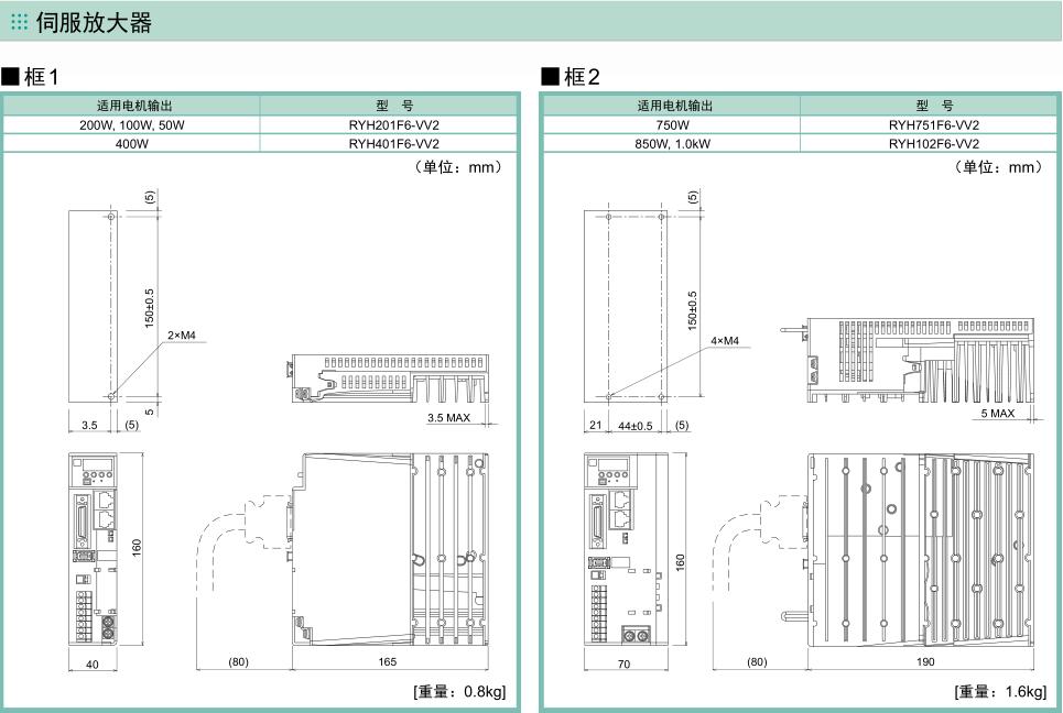 富士伺服ALPHA5 Smart伺服驱动器尺寸