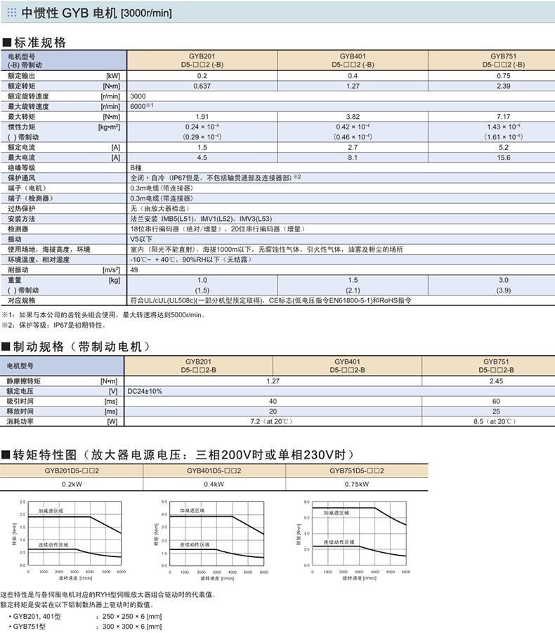 富士伺服电机GYB规格型号