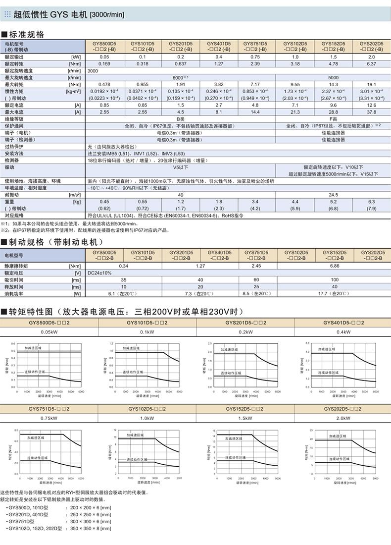 富士伺服电机GYS系列规格型号