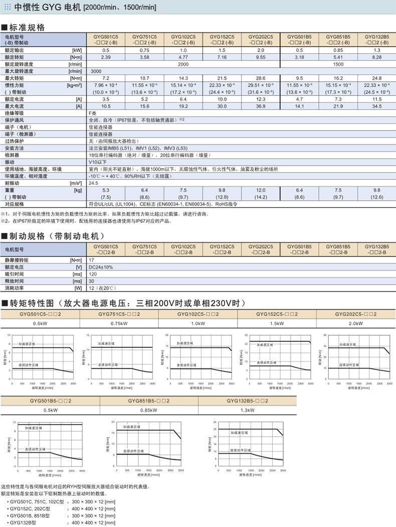 富士伺服电机GYG规格型号