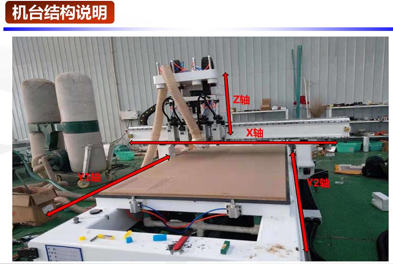 JSDE2应用在木工开料机上结构说明