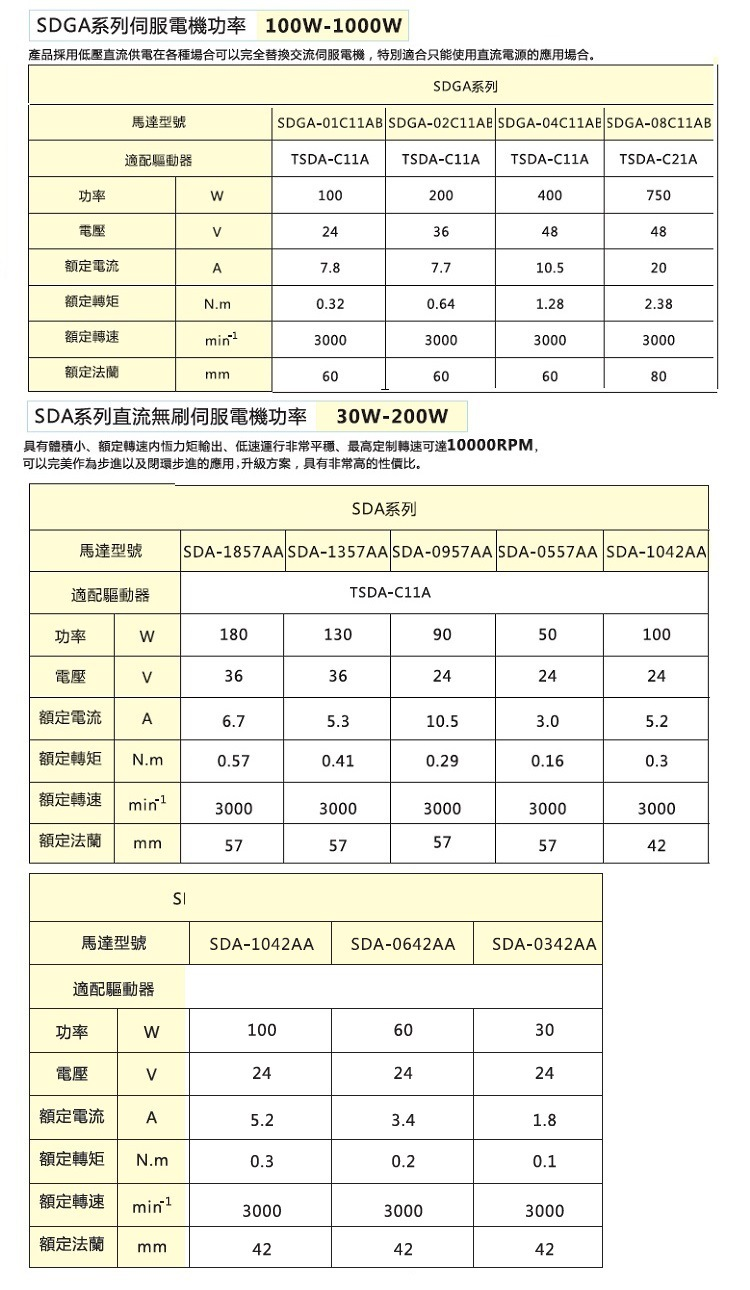 拓达低压直流伺服电机规格