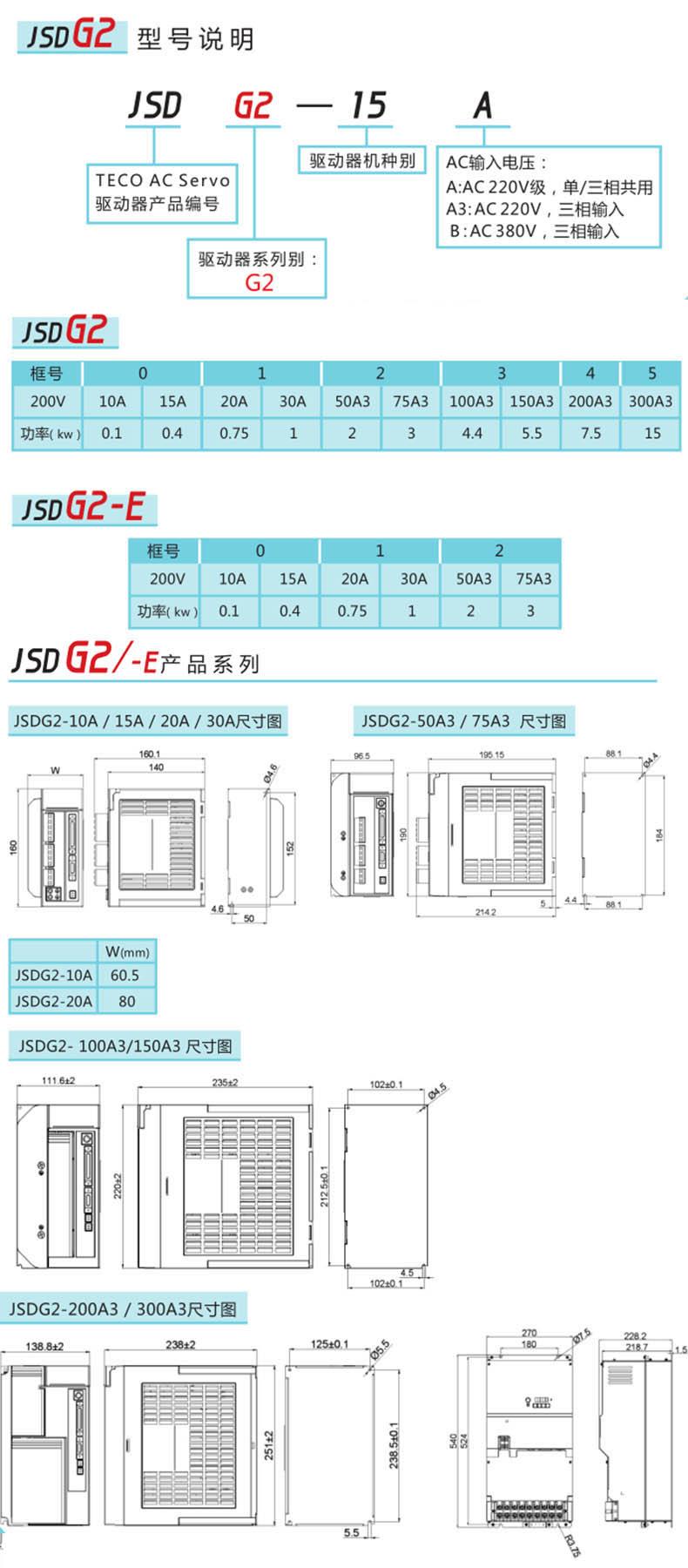 JSDG2交流伺服驱动器规格参数