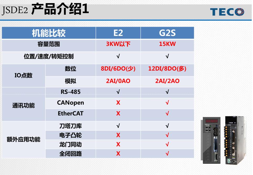东元通用交流伺服驱动器JSDE2系列介绍