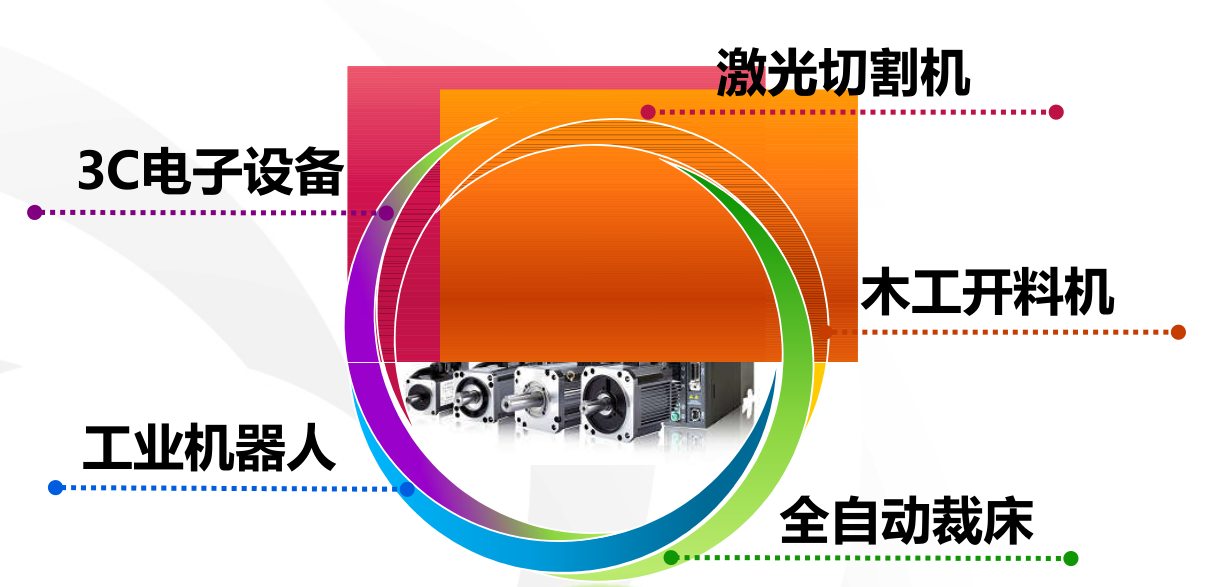 东元总线伺服驱动器JSDG2S应用案列